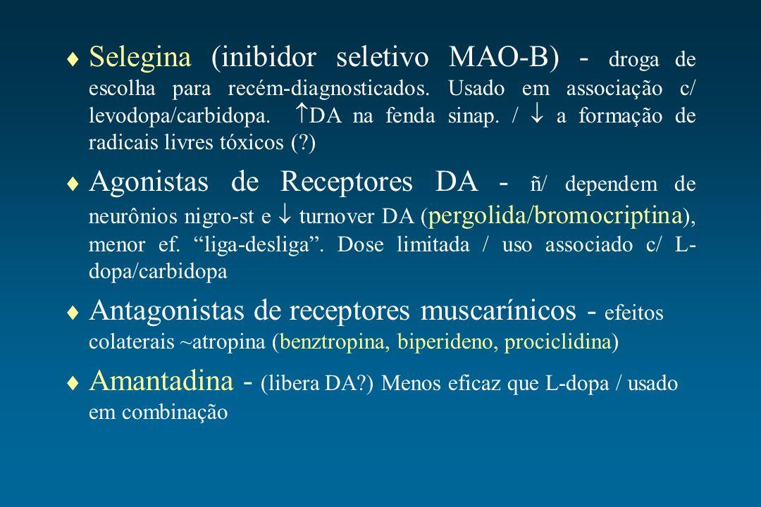 Selegina (inibidor seletivo MAO-B) - droga de escolha para recém-diagnosticados. Usado em associação c/ levodopa/carbidopa. DA na fenda sinap. /  a formação de radicais livres tóxicos ( )