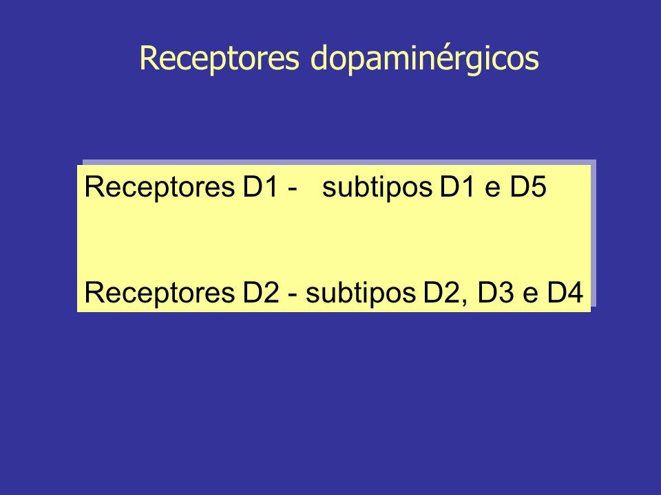 Receptores dopaminérgicos