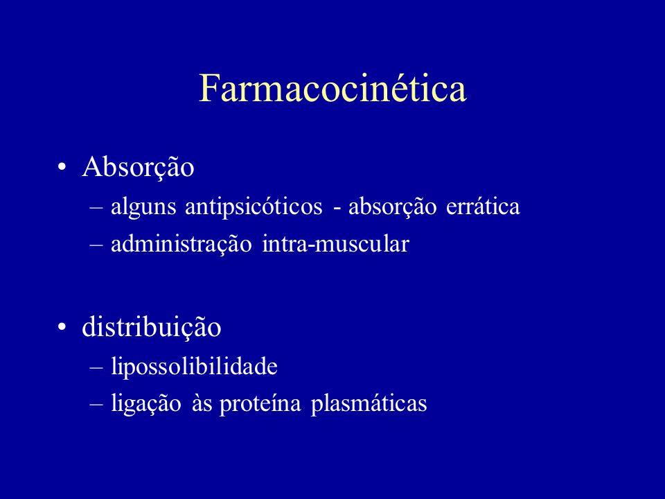 Farmacocinética Absorção distribuição