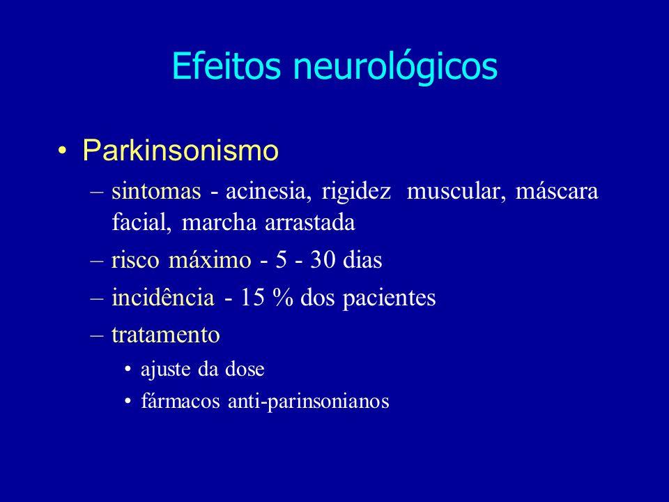 Efeitos neurológicos Parkinsonismo