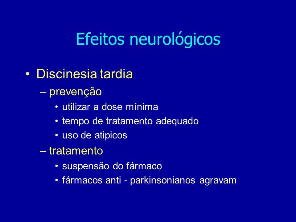Efeitos neurológicos Discinesia tardia prevenção tratamento