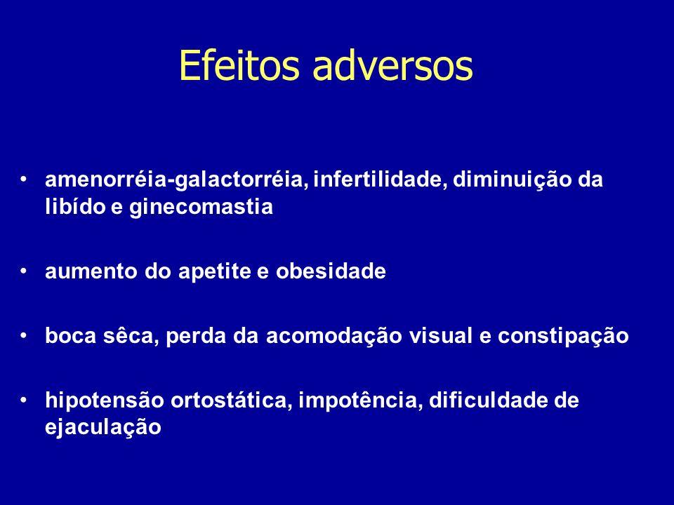 Efeitos adversos amenorréia-galactorréia, infertilidade, diminuição da libído e ginecomastia. aumento do apetite e obesidade.