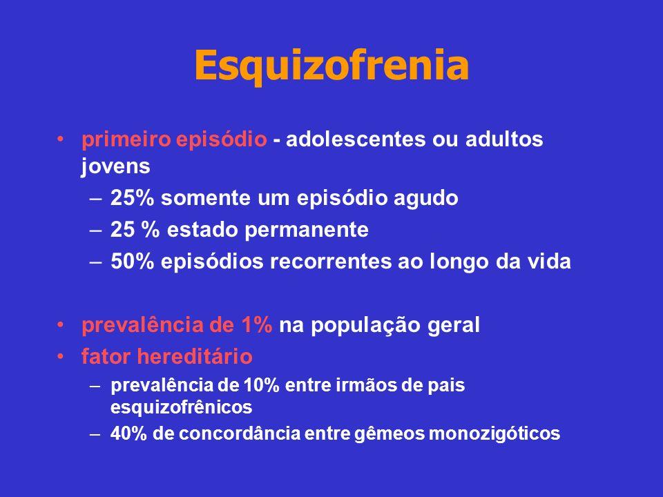 Esquizofrenia primeiro episódio - adolescentes ou adultos jovens