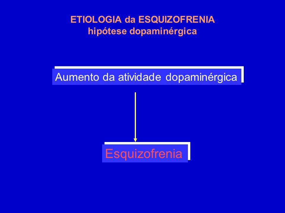 ETIOLOGIA da ESQUIZOFRENIA hipótese dopaminérgica