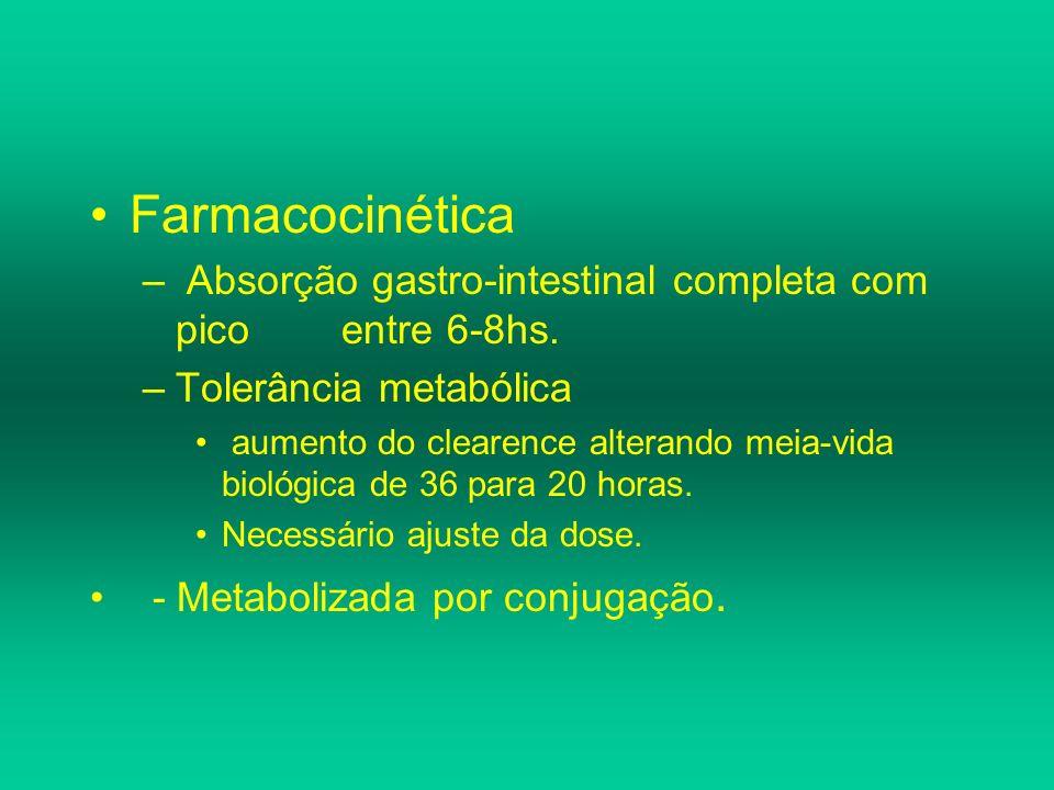 Farmacocinética Absorção gastro-intestinal completa com pico entre 6-8hs. Tolerância metabólica.