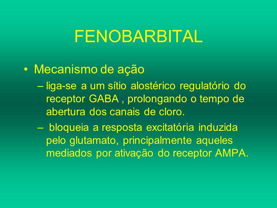 FENOBARBITAL Mecanismo de ação