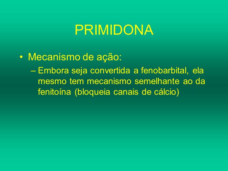 PRIMIDONA Mecanismo de ação: