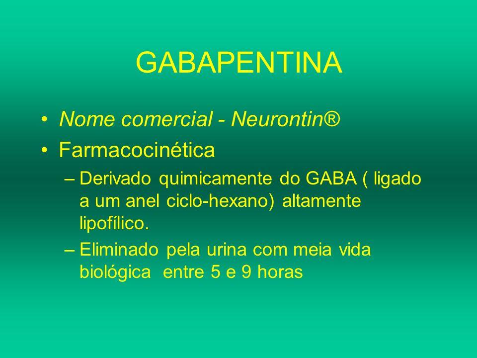 GABAPENTINA Nome comercial - Neurontin® Farmacocinética