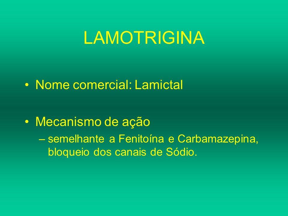 LAMOTRIGINA Nome comercial: Lamictal Mecanismo de ação