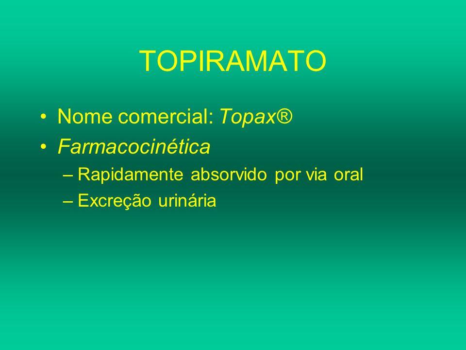 TOPIRAMATO Nome comercial: Topax® Farmacocinética