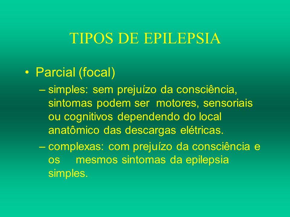 TIPOS DE EPILEPSIA Parcial (focal)