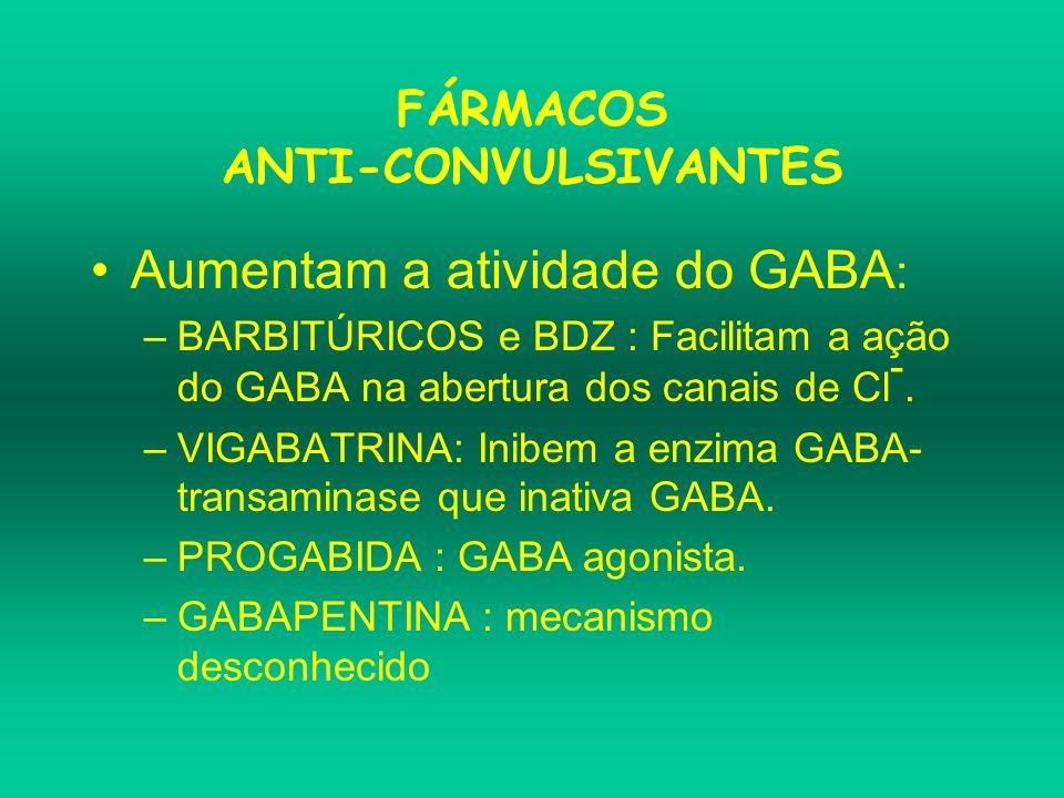 FÁRMACOS ANTI-CONVULSIVANTES