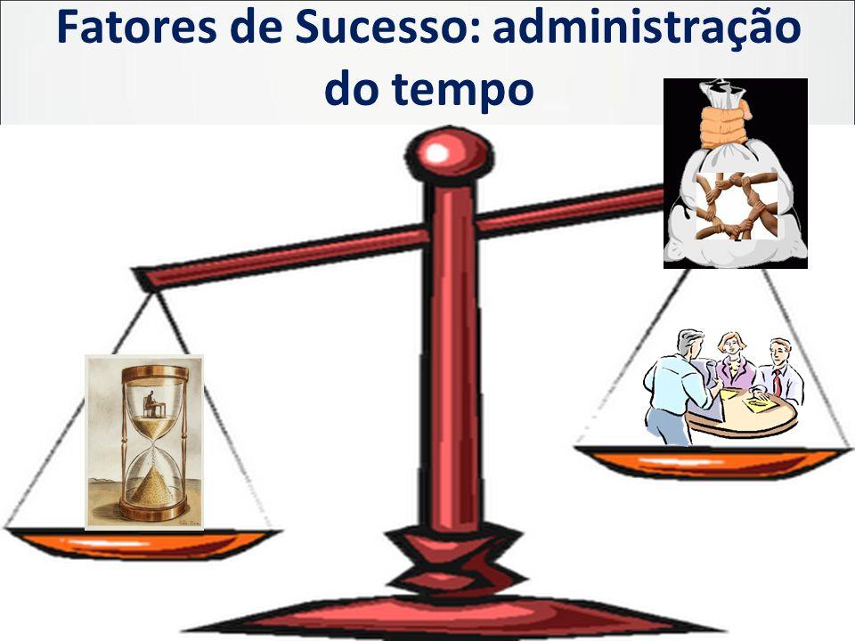 Fatores de Sucesso: administração do tempo