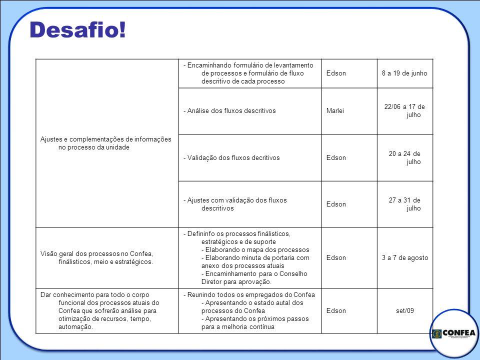 Desafio! Ajustes e complementações de informações no processo da unidade.