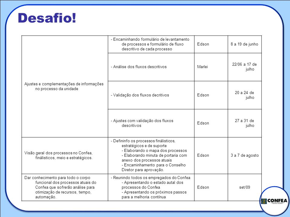 Desafio!Ajustes e complementações de informações no processo da unidade.