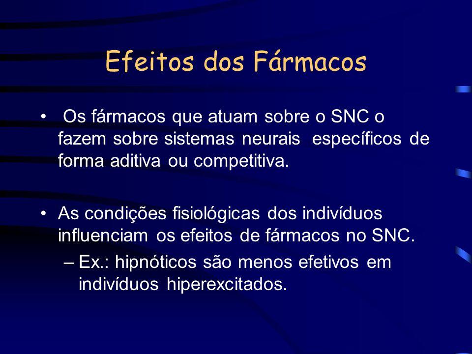Efeitos dos Fármacos Os fármacos que atuam sobre o SNC o fazem sobre sistemas neurais específicos de forma aditiva ou competitiva.