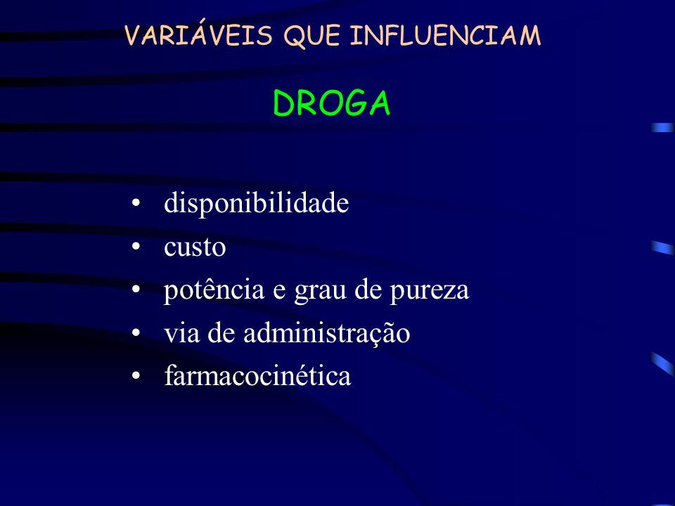 VARIÁVEIS QUE INFLUENCIAM DROGA