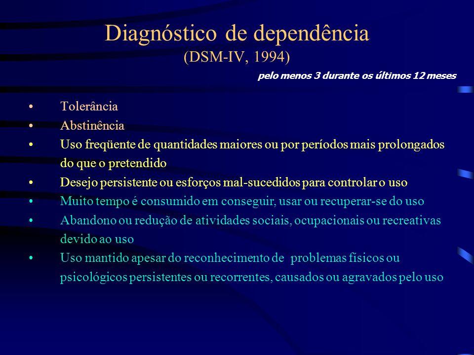Diagnóstico de dependência (DSM-IV, 1994)
