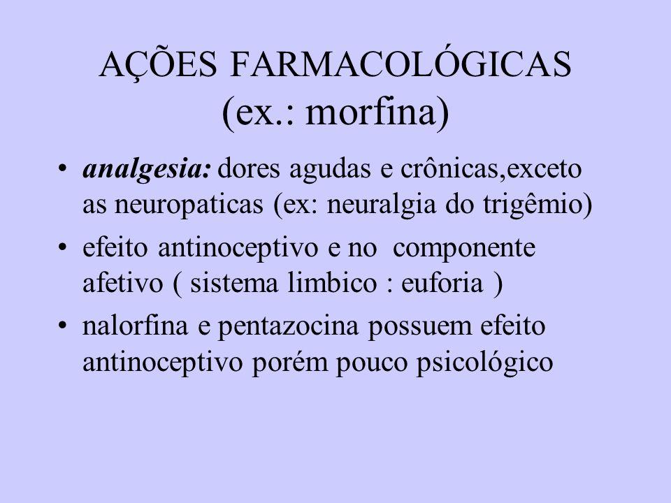 AÇÕES FARMACOLÓGICAS (ex.: morfina)