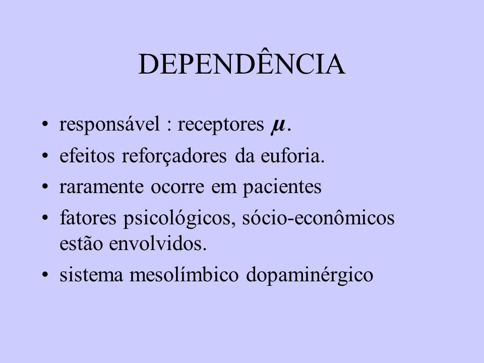 DEPENDÊNCIA responsável : receptores µ.