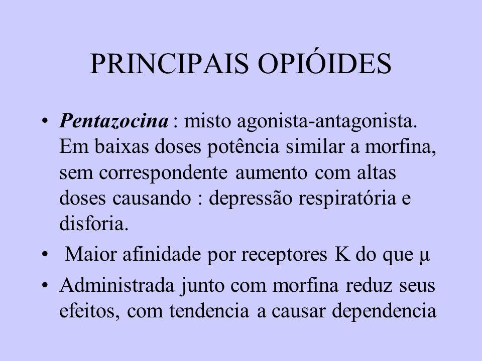 PRINCIPAIS OPIÓIDES