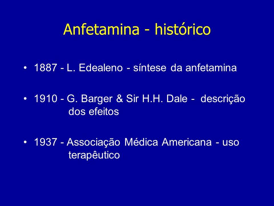 Anfetamina - histórico