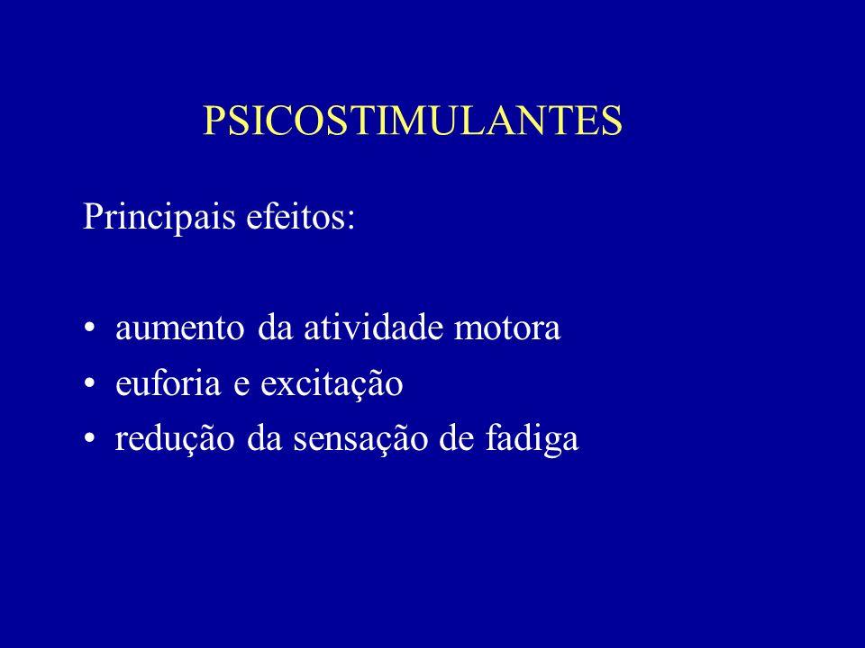 PSICOSTIMULANTES Principais efeitos: aumento da atividade motora