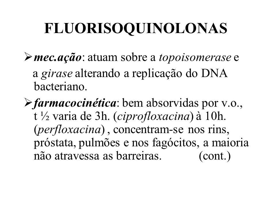 FLUORISOQUINOLONAS mec.ação: atuam sobre a topoisomerase e