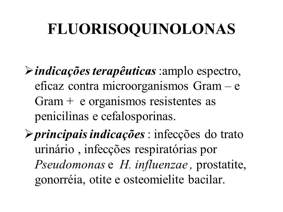 FLUORISOQUINOLONAS