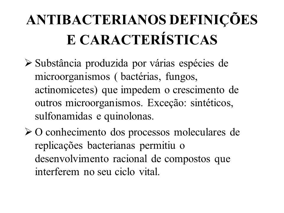 ANTIBACTERIANOS DEFINIÇÕES E CARACTERÍSTICAS