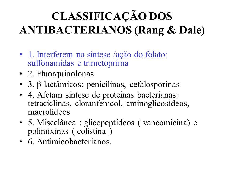 CLASSIFICAÇÃO DOS ANTIBACTERIANOS (Rang & Dale)