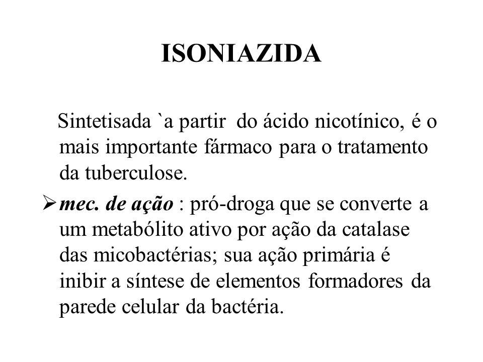 ISONIAZIDA Sintetisada `a partir do ácido nicotínico, é o mais importante fármaco para o tratamento da tuberculose.
