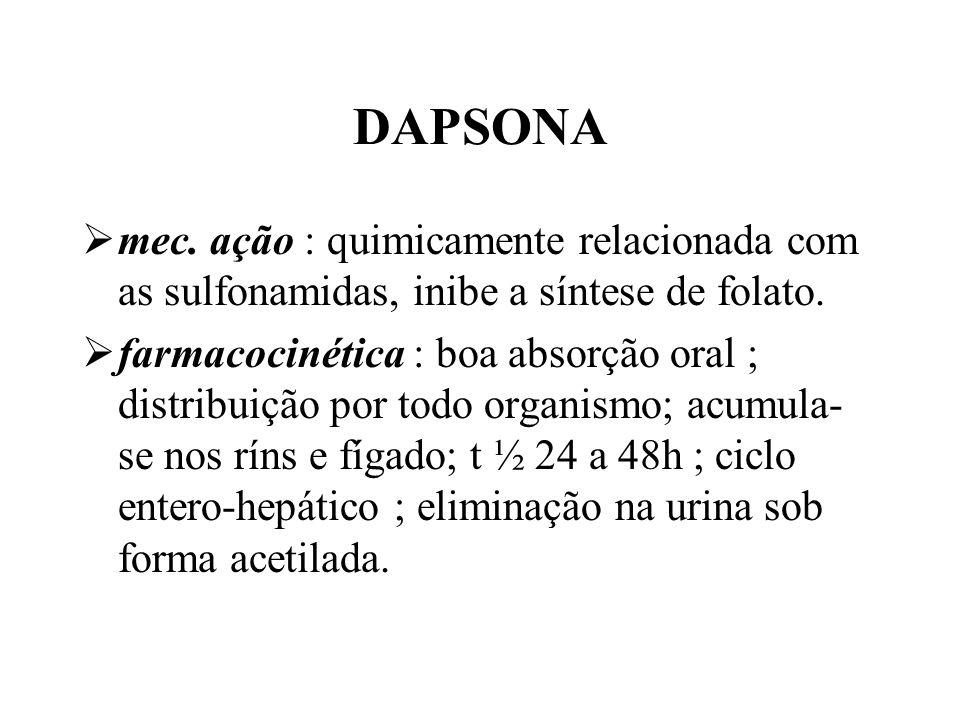 DAPSONA mec. ação : quimicamente relacionada com as sulfonamidas, inibe a síntese de folato.