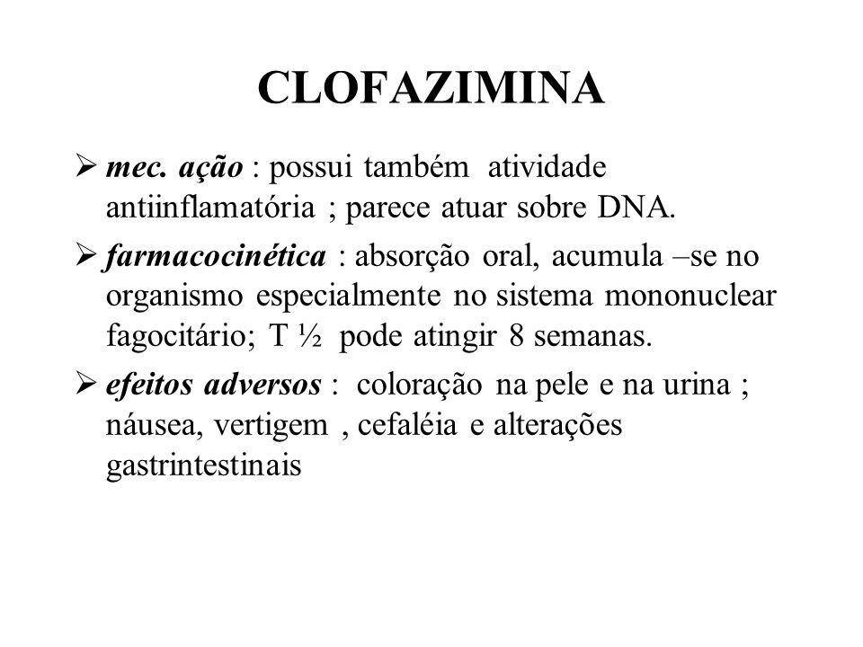 CLOFAZIMINA mec. ação : possui também atividade antiinflamatória ; parece atuar sobre DNA.