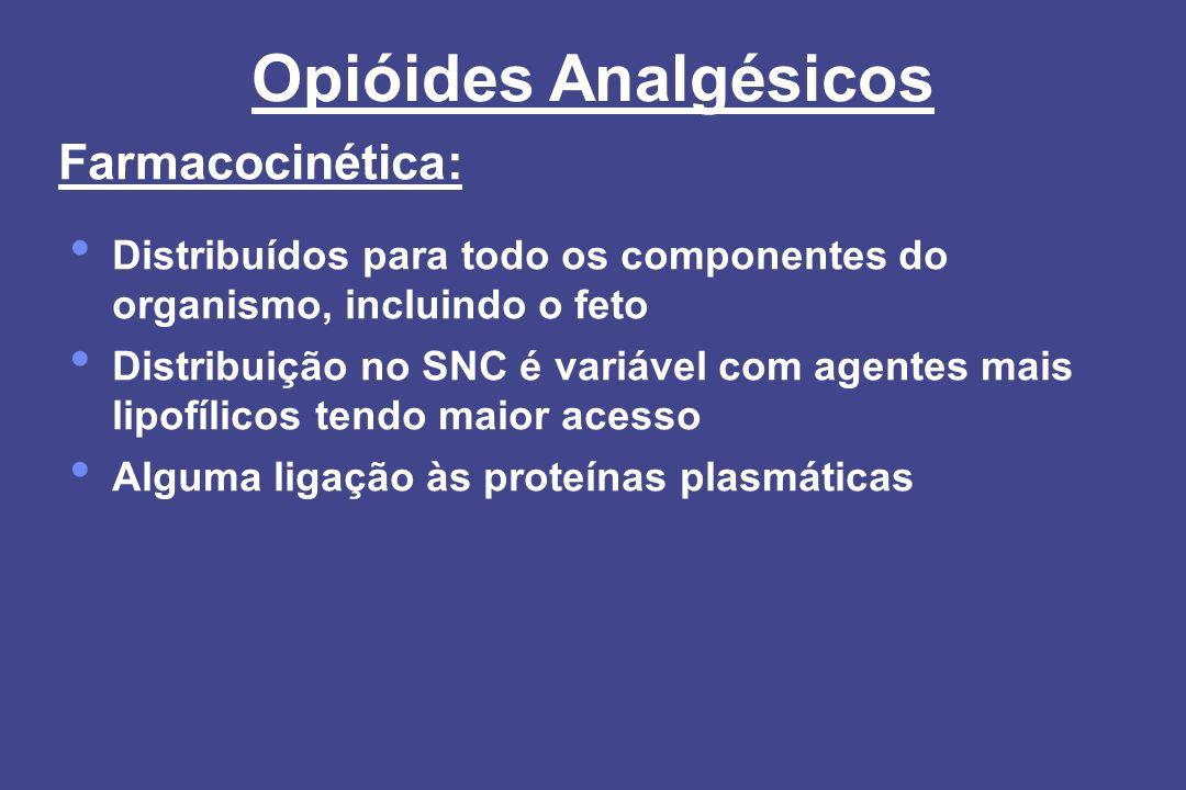 Opióides Analgésicos Farmacocinética: