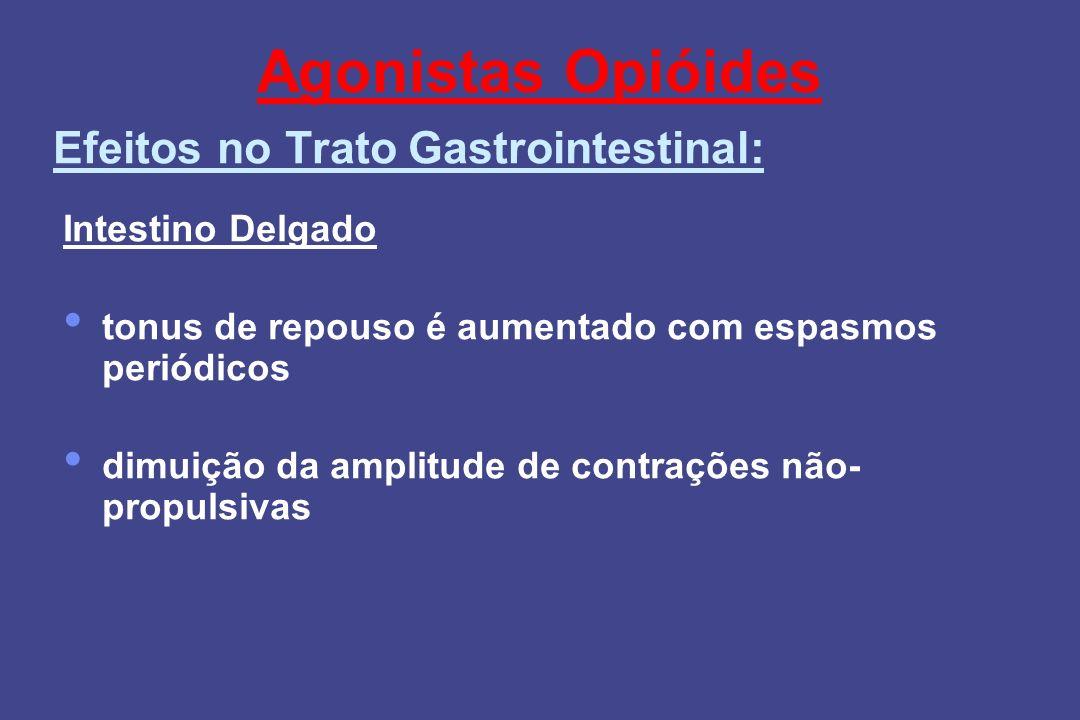 Agonistas Opióides Efeitos no Trato Gastrointestinal: