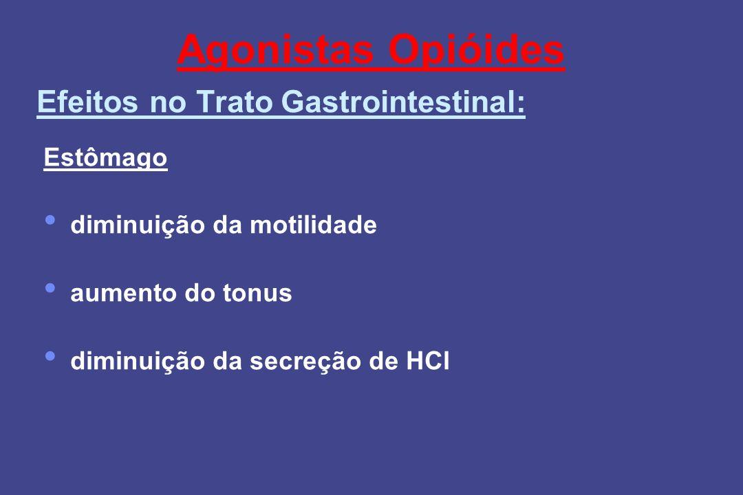 Agonistas Opióides Efeitos no Trato Gastrointestinal: Estômago