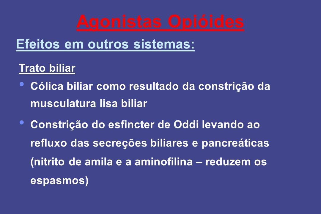 Agonistas Opióides Efeitos em outros sistemas: Trato biliar