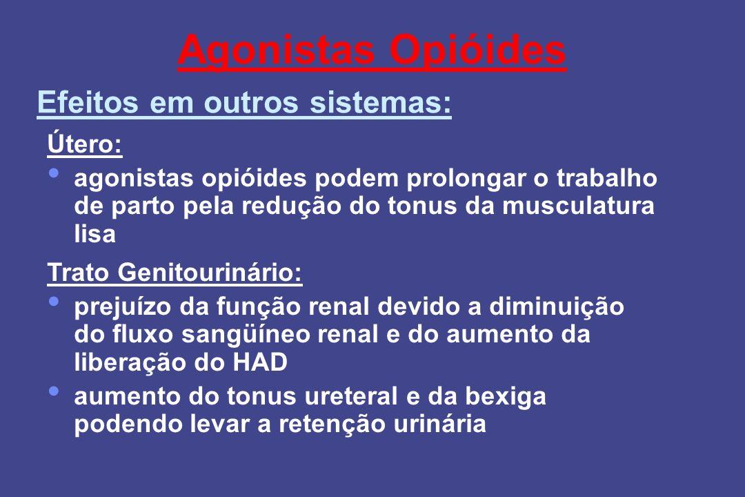 Agonistas Opióides Efeitos em outros sistemas: Útero:
