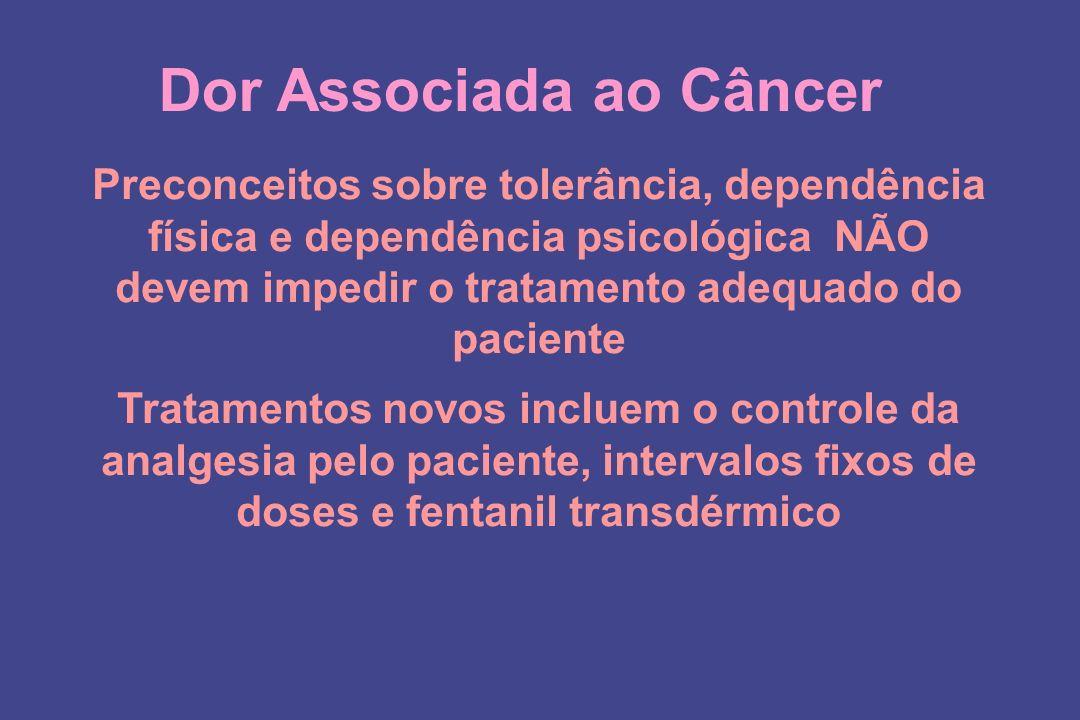 Dor Associada ao Câncer