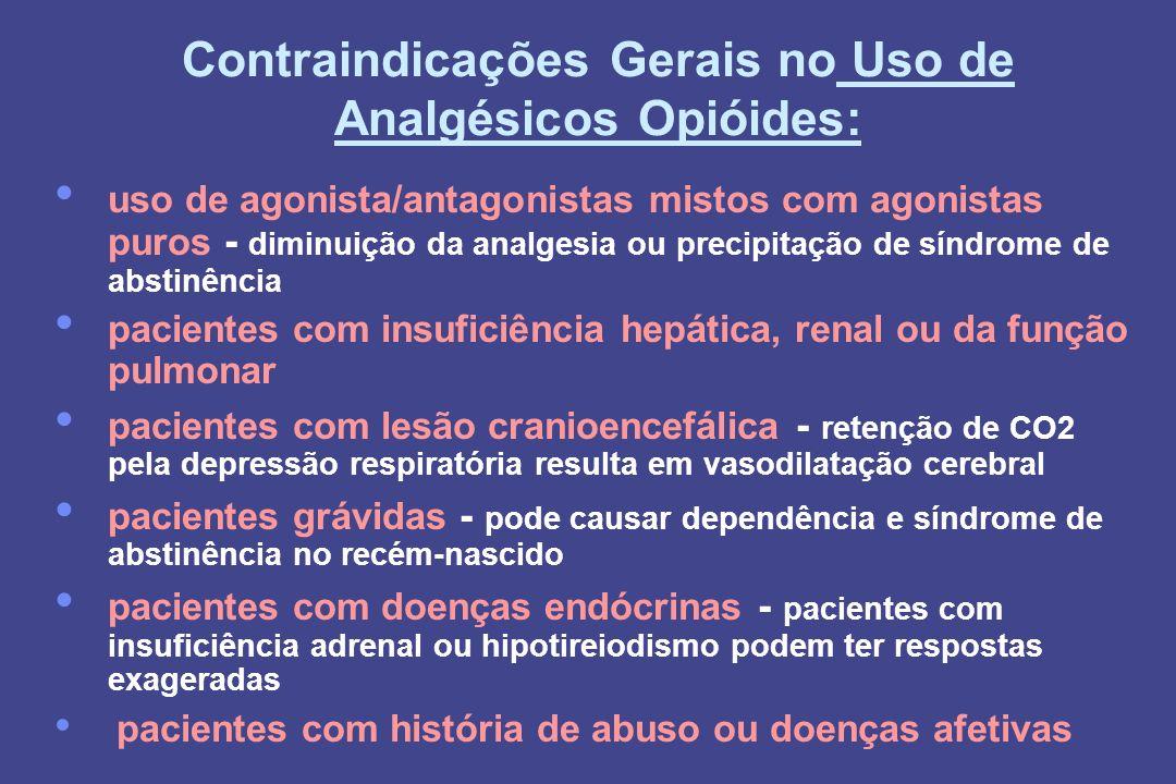 Contraindicações Gerais no Uso de Analgésicos Opióides: