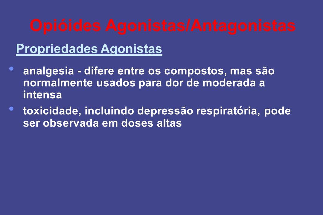 Opióides Agonistas/Antagonistas