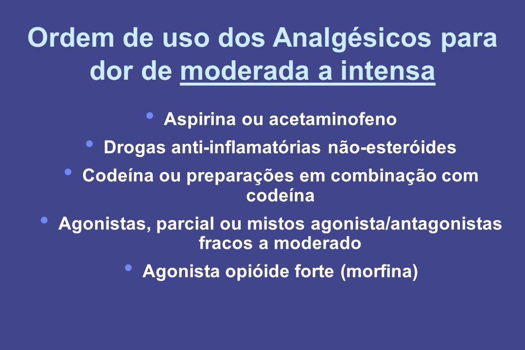 Ordem de uso dos Analgésicos para dor de moderada a intensa