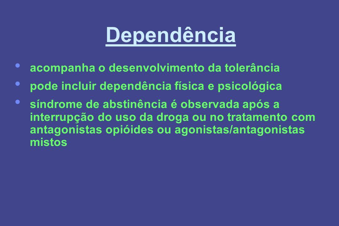 Dependência acompanha o desenvolvimento da tolerância
