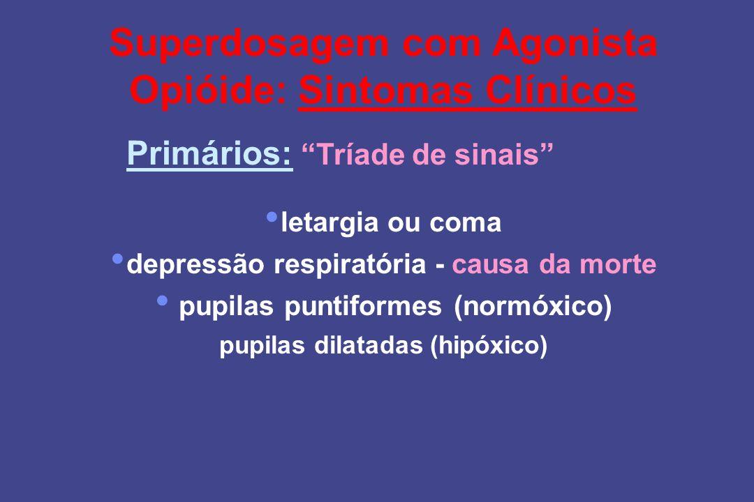Superdosagem com Agonista Opióide: Sintomas Clínicos