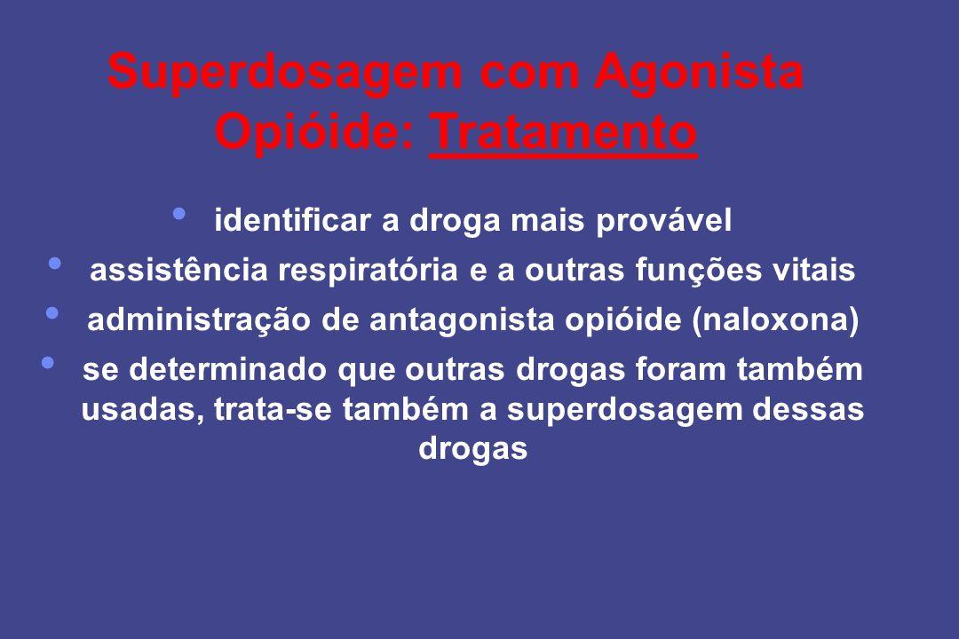 Superdosagem com Agonista Opióide: Tratamento