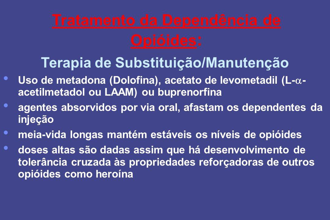 Tratamento da Dependência de Opióides:
