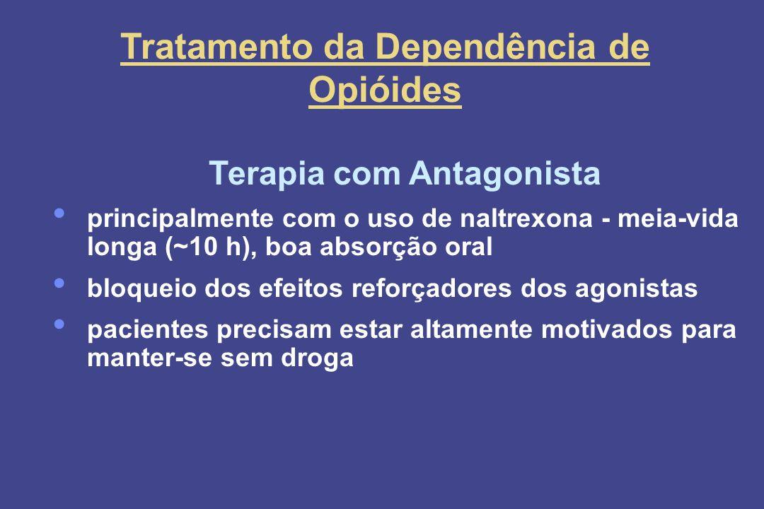 Tratamento da Dependência de Opióides Terapia com Antagonista
