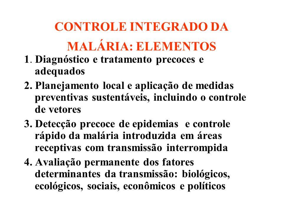 CONTROLE INTEGRADO DA MALÁRIA: ELEMENTOS
