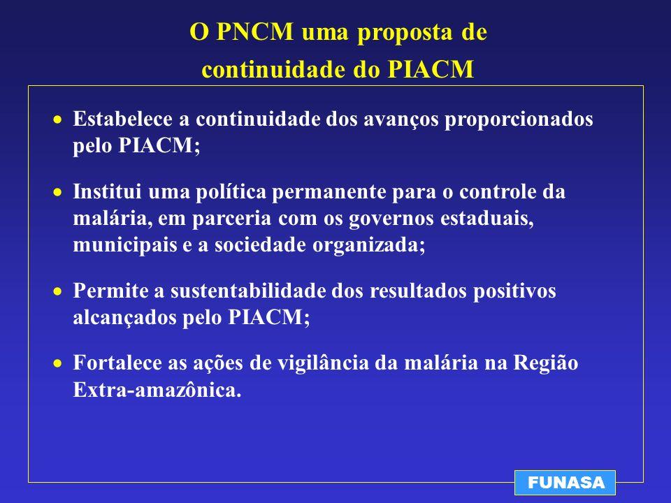 O PNCM uma proposta de continuidade do PIACM